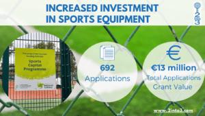 sports capital grant 2into3